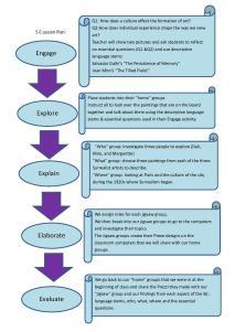 5 E Lesson Plan 01.1